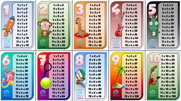 Multiplication Table   All information about Blank   Printable ... 1eecaffe1629