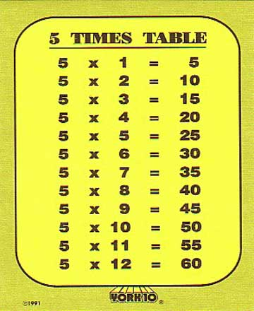Multiplication Table Of 5 Chart Multiplication Table