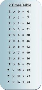 7 Multiplication Table Maths