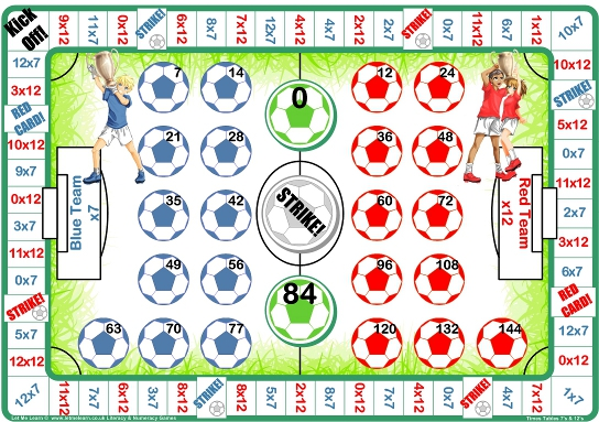7 Times Multiplication Table Games
