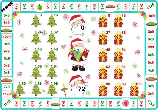 3 Times Table Games