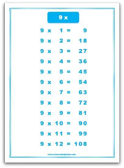9 Times Multiplication Tables Chart