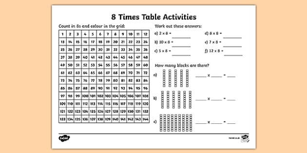 8 Times Multiplication Table Sheet
