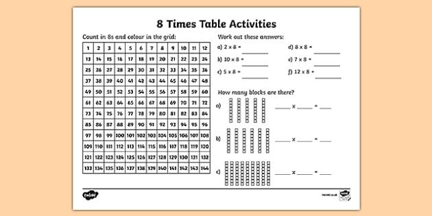 8 Times Multiplication Table Sheet