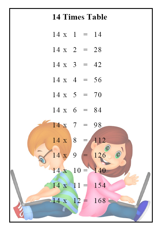 Times Table 14 chart