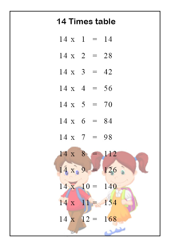 Times Table 14
