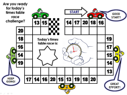 13 Times Multiplication Table Games