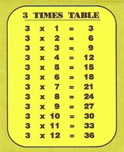 3 Tables Maths