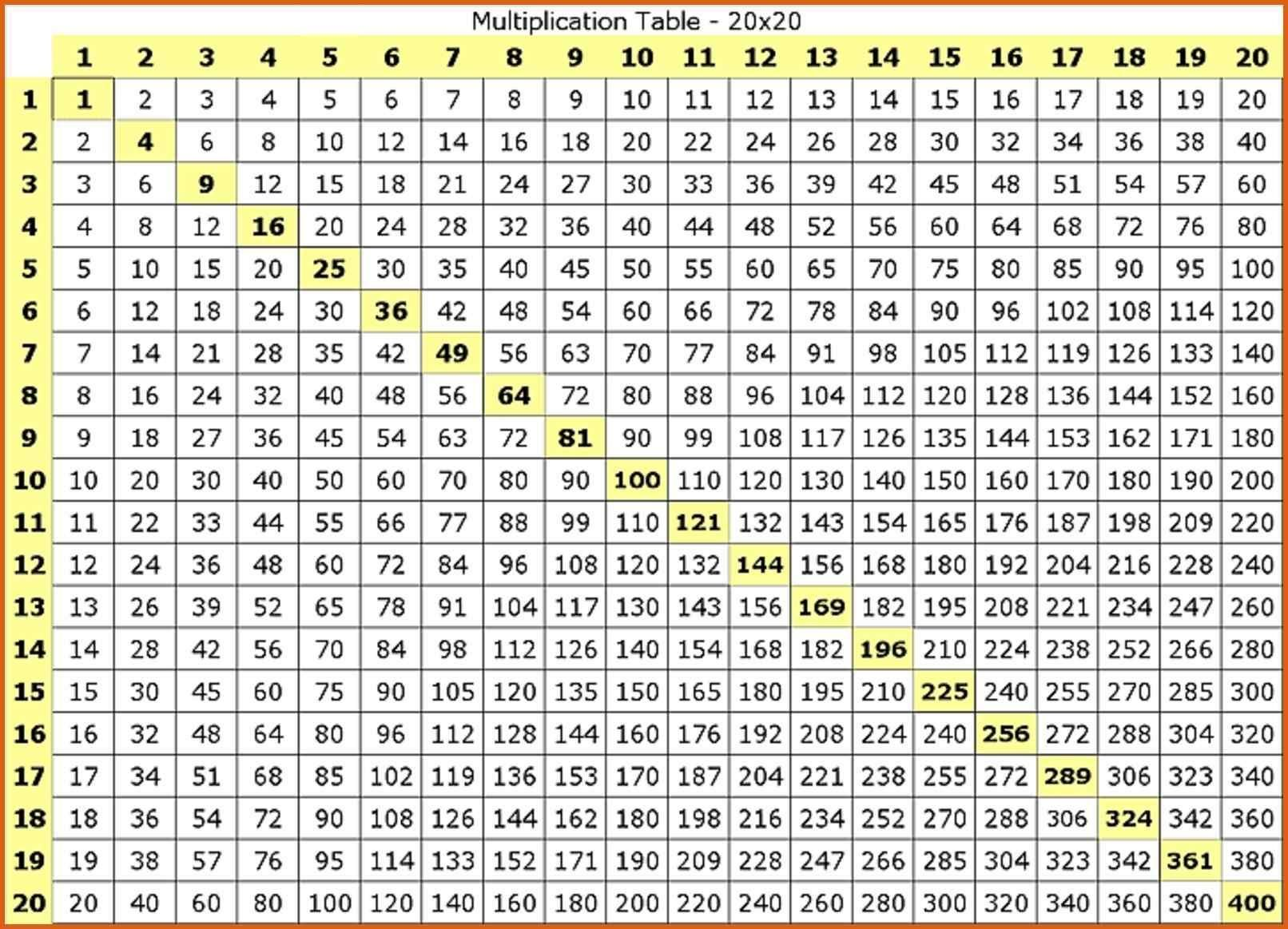 Download Multiplication Table 1 20 Chart Multiplication Table