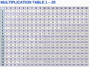 Tables From 1 to 20 Chart