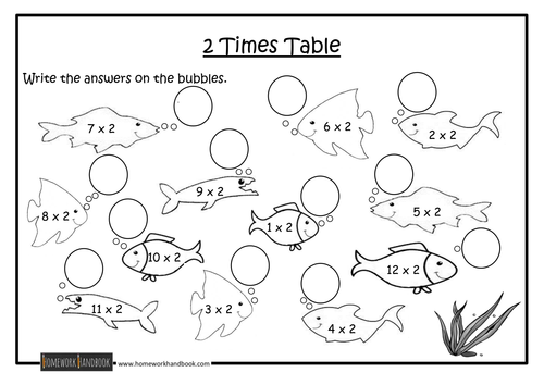 2 Times Table Worksheet Fun
