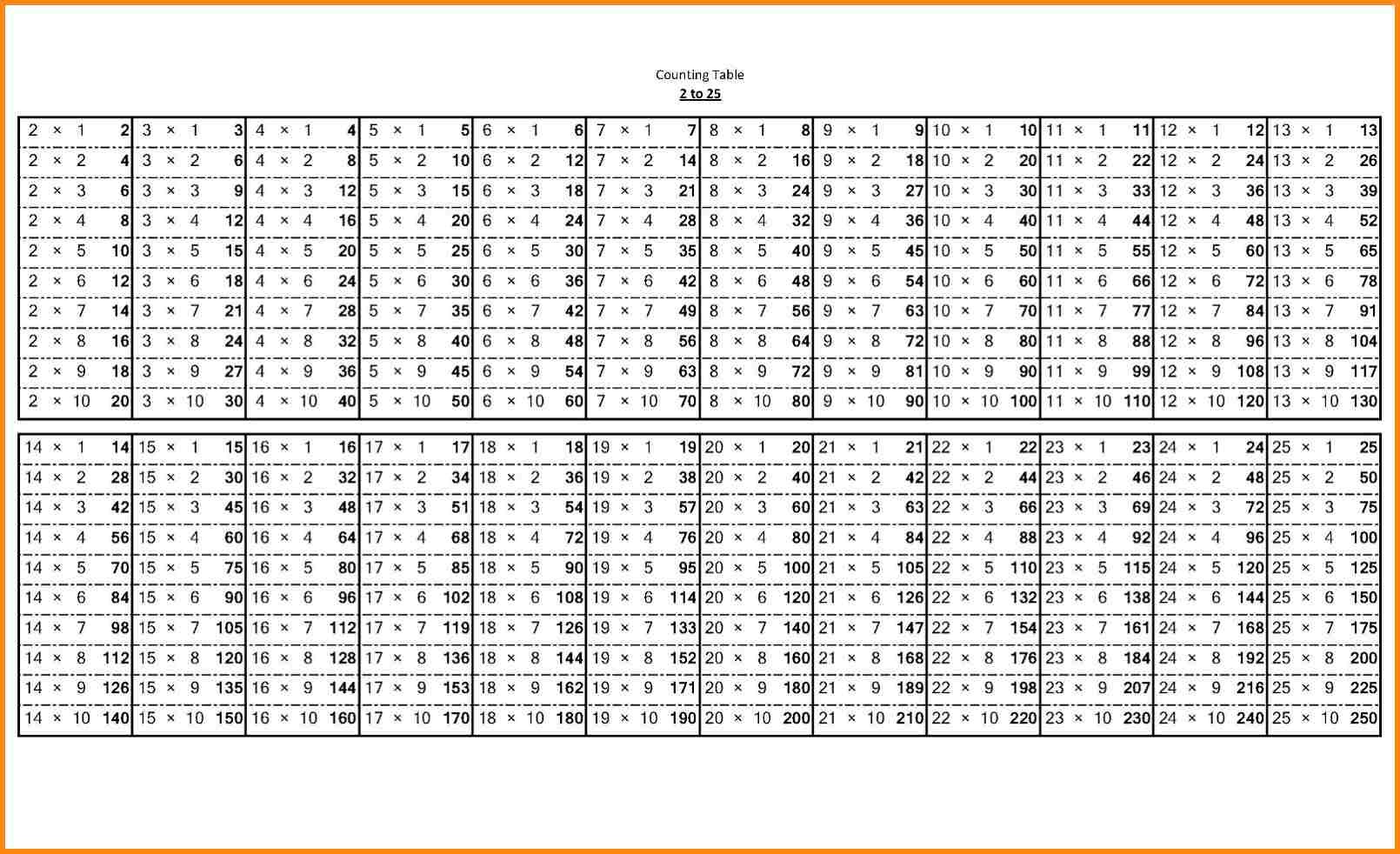 Printable Blank Multiplication Table 1 20 Microfinanceindia