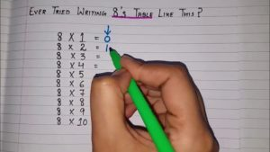 10 Times Multiplication Table Trick