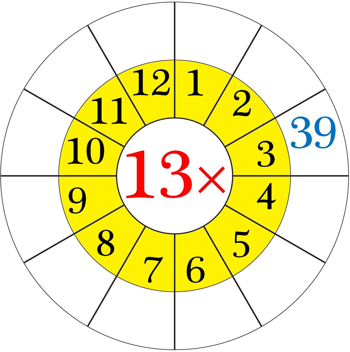13 Times Multiplication Table Sheet