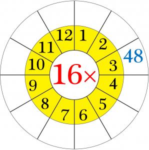 16 times Multiplication Table worksheet
