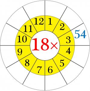 18 Times Multiplication Table Worksheet