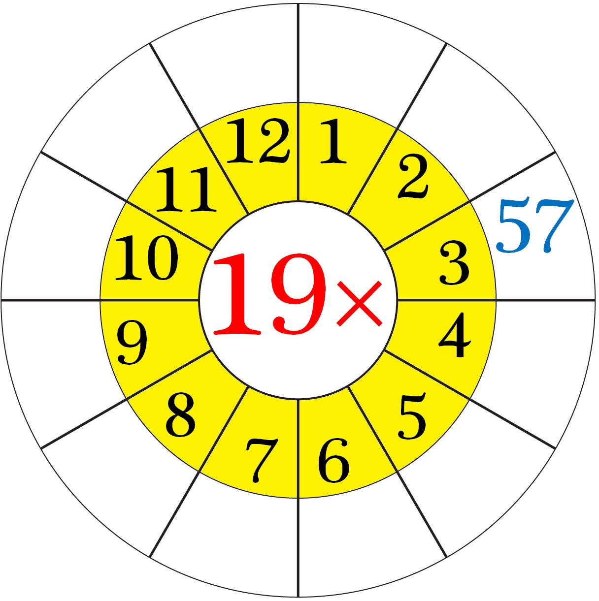 19 Times Multiplication Table Worksheet