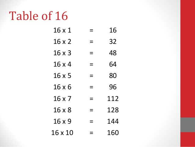 16 Multiplication Table maths