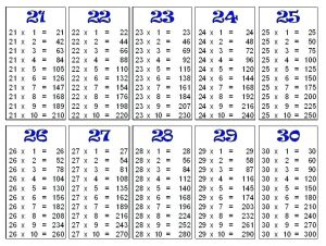 26 Times Multiplication Table Worksheet