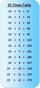 23 Times Multiplication Table sheet