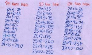 26 Times Multiplication Table Chart