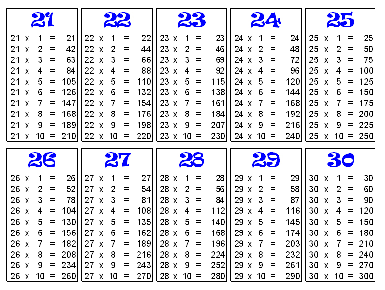 30 Multiplication Table Maths