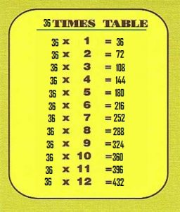 36 Times Multiplication Table Sheet