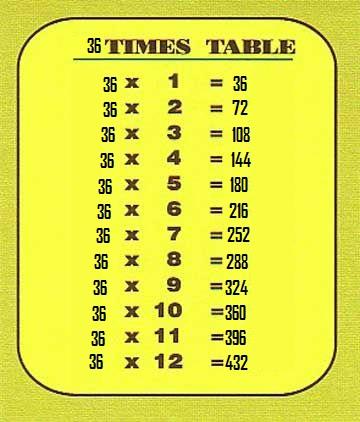 36 Times Multiplication Table Sheet