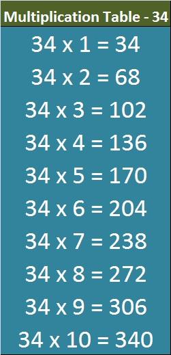 34 Multiplication Table Maths