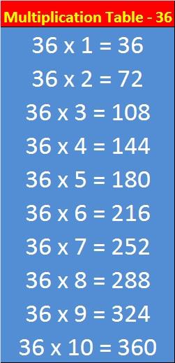 36 Multiplication Table Maths