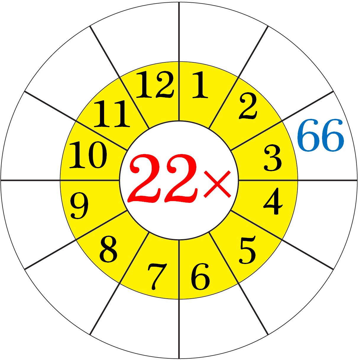 22 Times Multiplication Table Worksheet