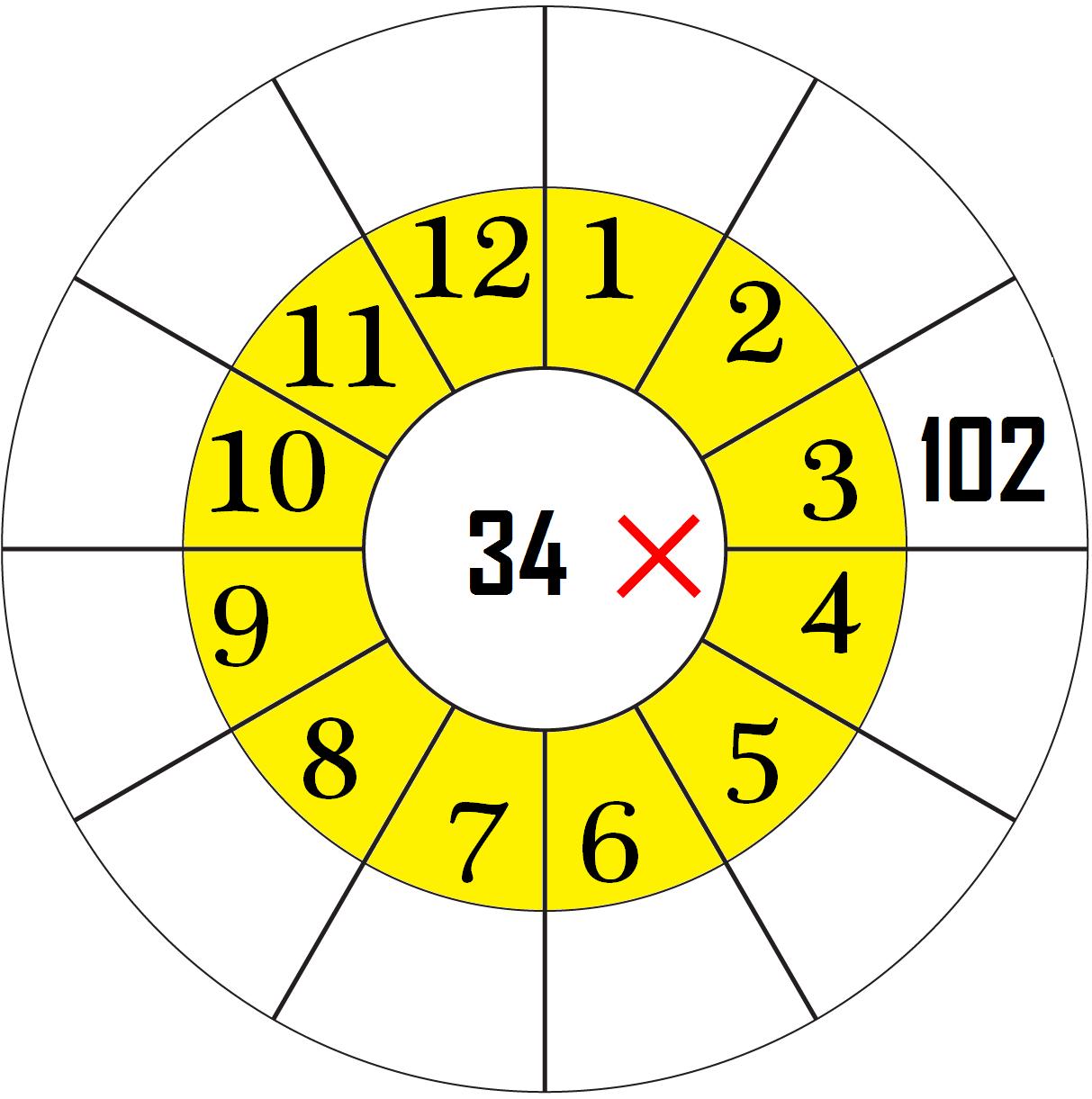 34 Times Table Worksheet