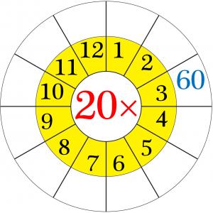20 Times Multiplication Table Worksheet