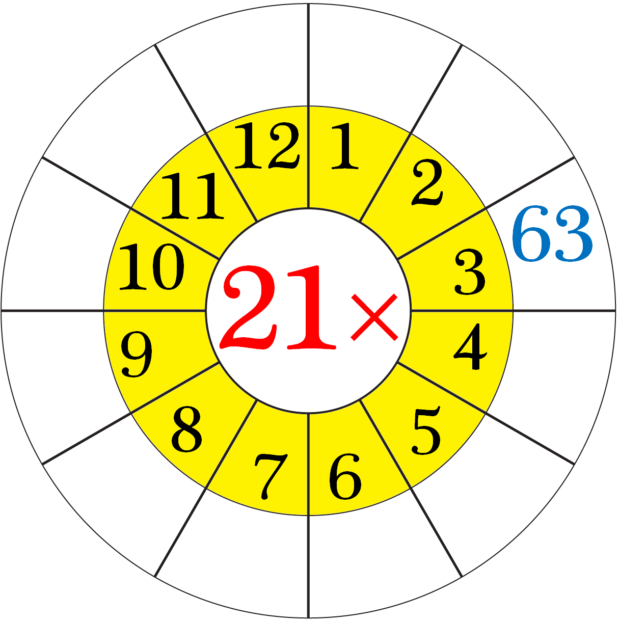 21 Times Multiplication Table Worksheet