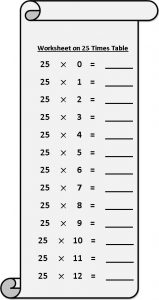 25 Times Multiplication Table Chart