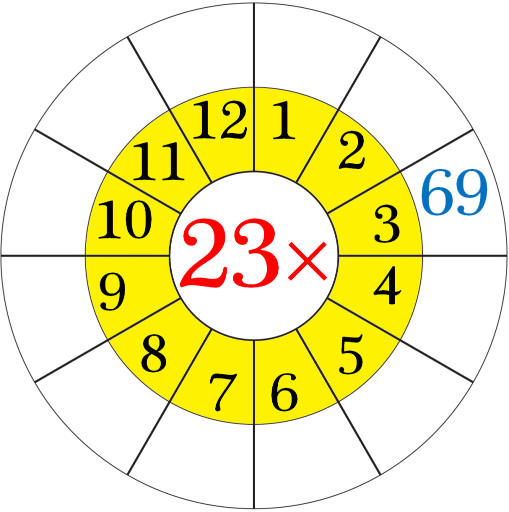23 Times Multiplication Table Worksheet