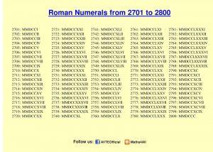 Roman Numerals Chart 1-5000