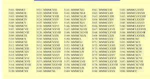 Roman Numerals 1-3000 Chart