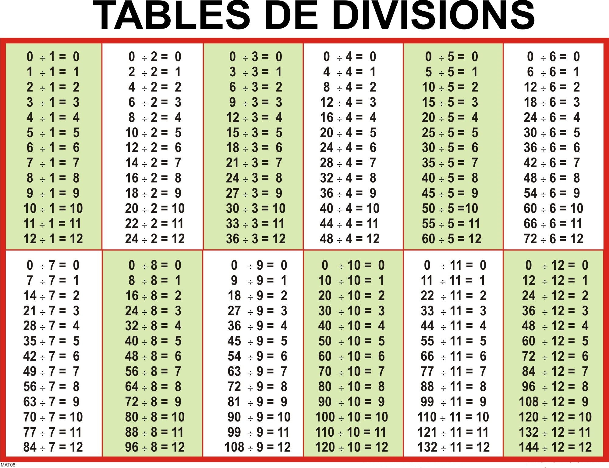 Division Table 1 100 Chart Templates