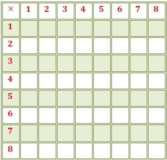 Multiplication Facts to 8x8
