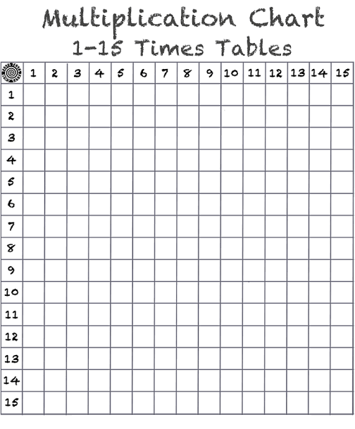 Multiplication Table 1 to 15 Worksheet