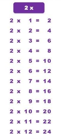Times Table 2