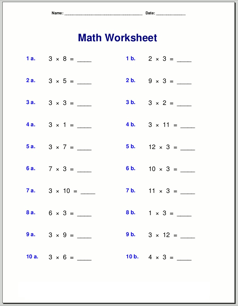 Multiplication Chart 3 Blank