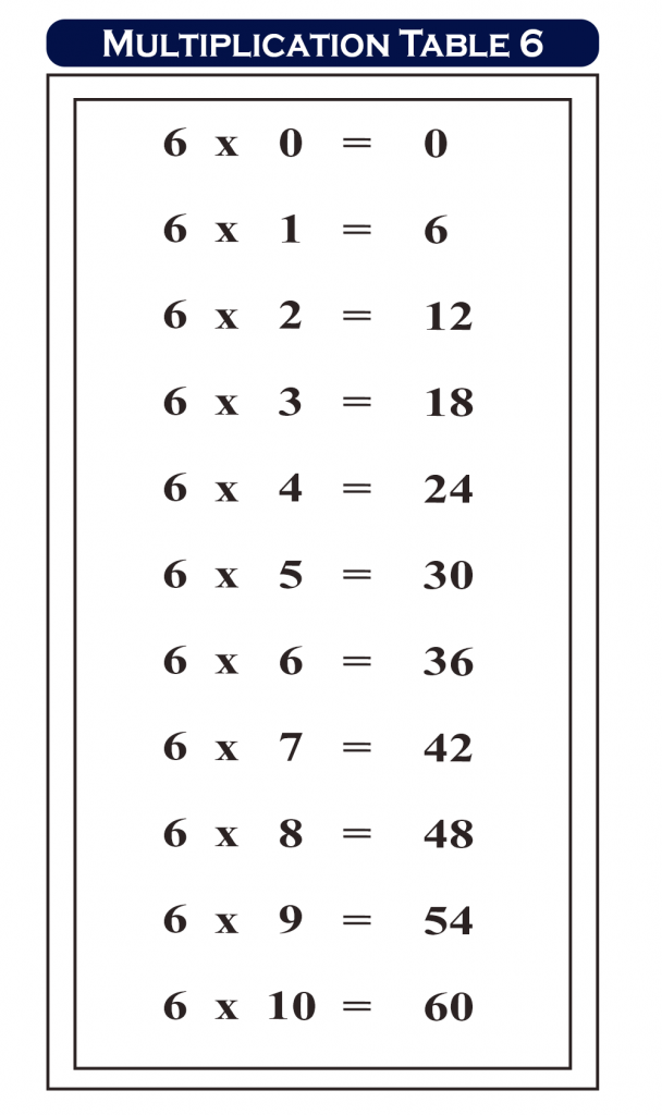 Multiplication Chart 6 Blank