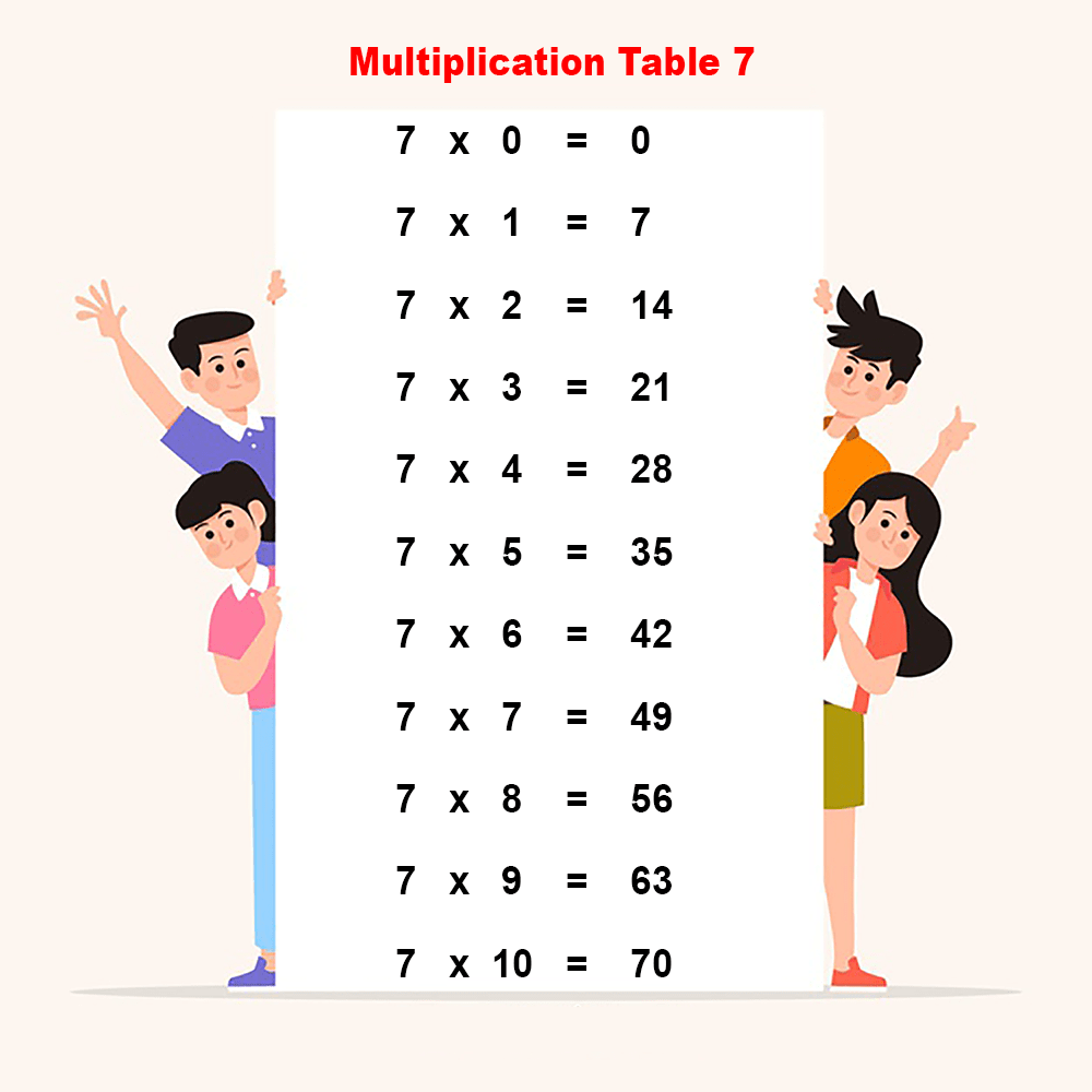 Printable Multiplication Chart 7
