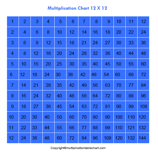 Multiplication Table Grid 12x12