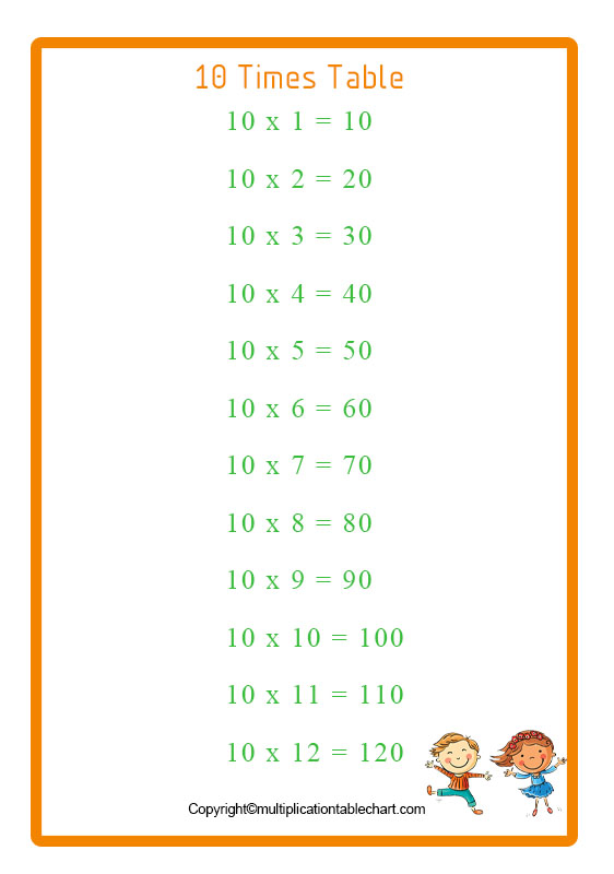 Times Table 10 Chart