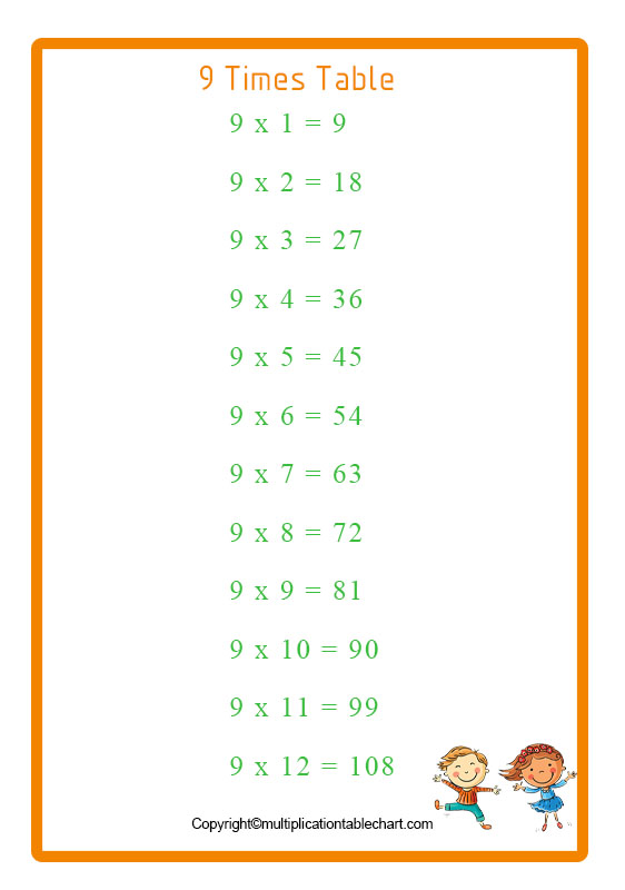Multiplication Chart 9