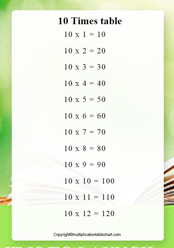 Multiplication Chart 10