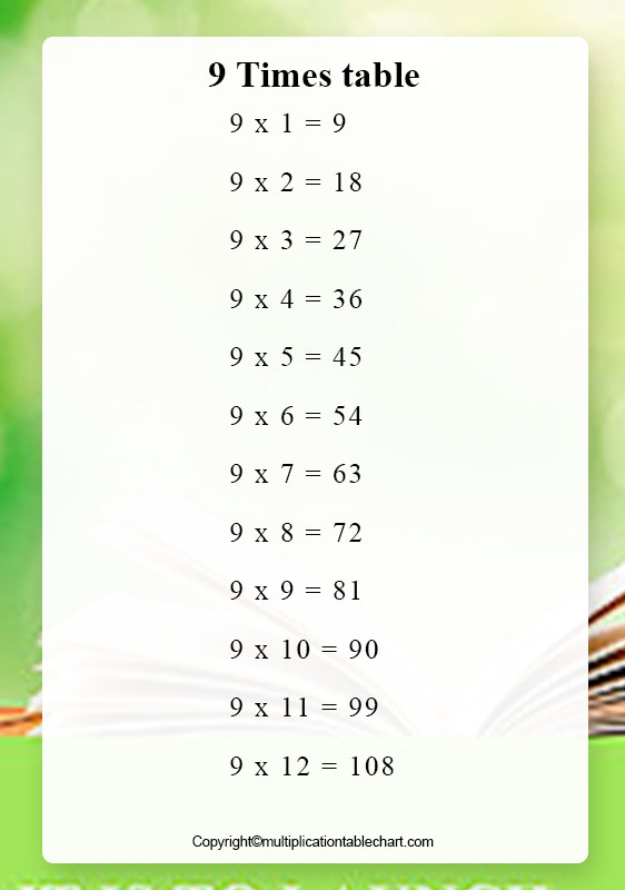 Printable multiplication table 9